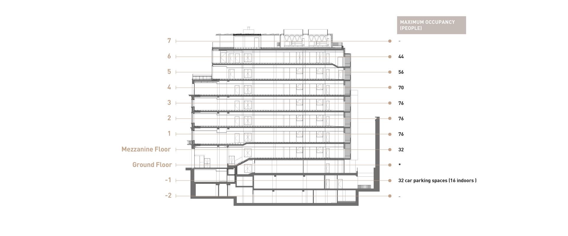 sezione-edificio-1920x800-eng-up8419