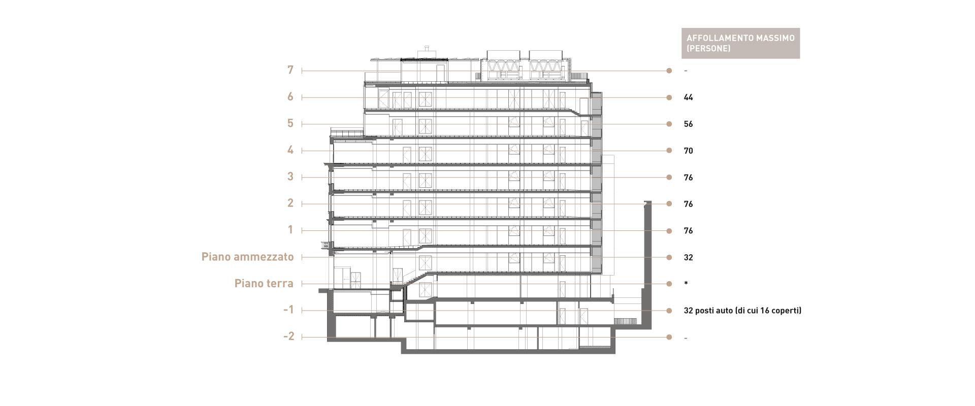 sezione-edificio-1920x800-it-up8419